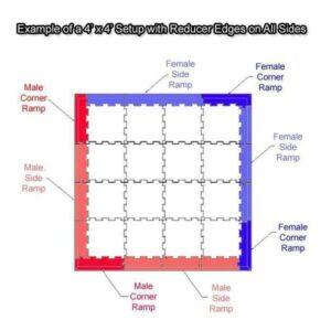 modular loktile safety mats