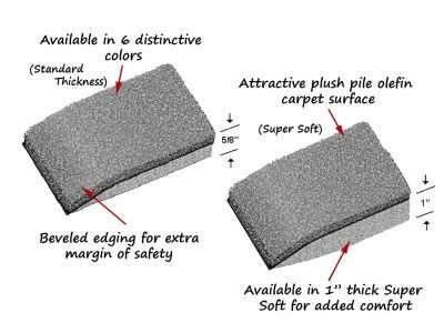 carpet top anti fatigue mat