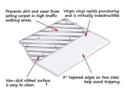 clear carpet protector entrance mat