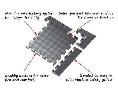 comfort quad modular