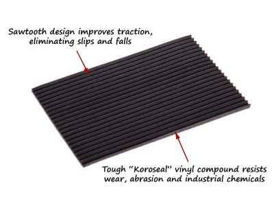 corrugated runner safety mat