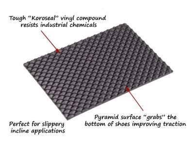 pyramid runner safety mat