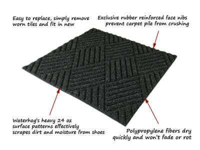 waterhog tile entrance mats