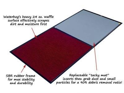 waterhog tacky mat 2 close up