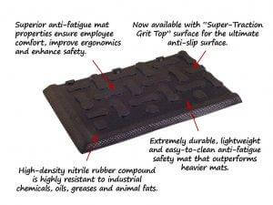 comfort scrape anti fatigue close up