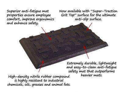 comfort scrape anti fatigue close up